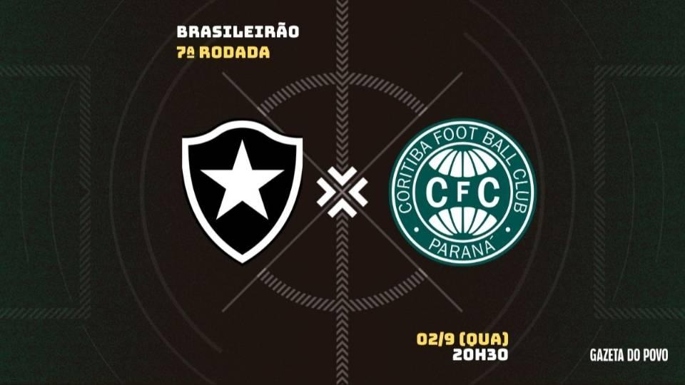 Coritiba busca terceira vitória seguida; veja tudo sobre o jogo