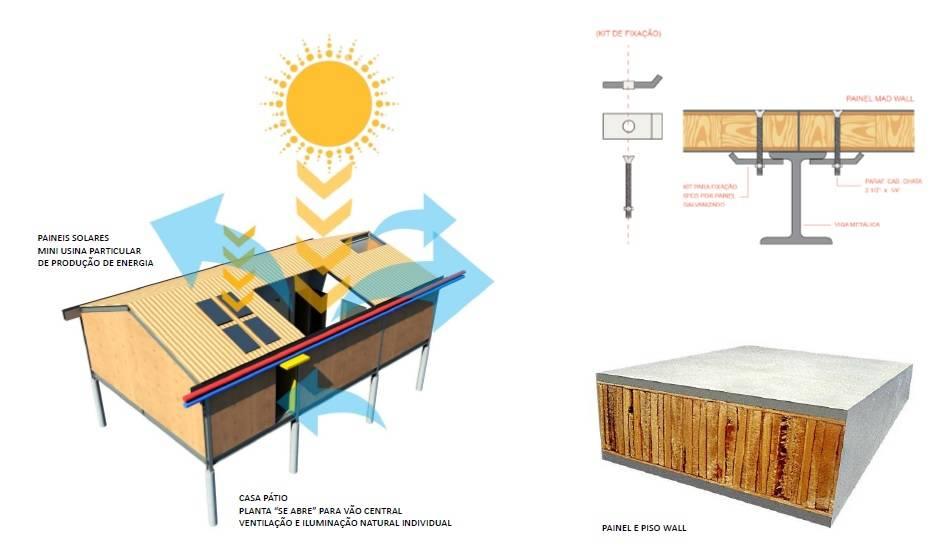 Imagem: Jaime Lerner Arquitetos Associados/Divulgação