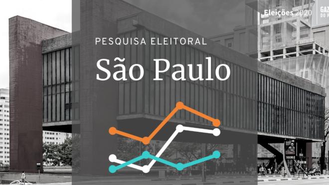 Pesquisa eleitoral para a prefeitura de São Paulo