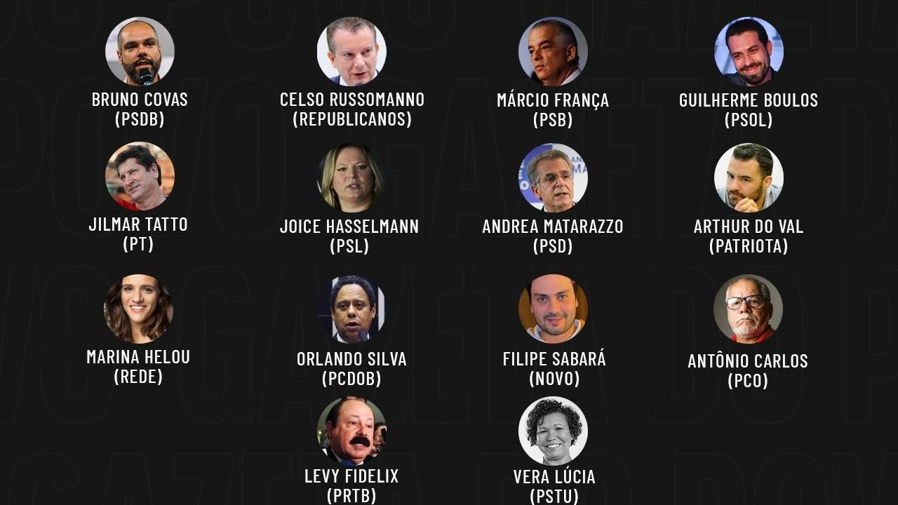 Eleições 2020: candidatos a prefeito de São Paulo