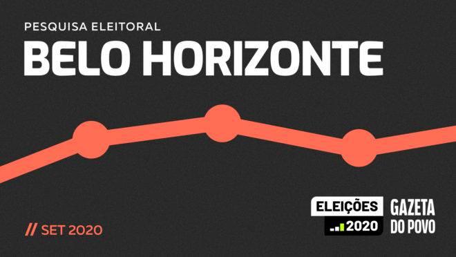 Pesquisa eleitoral em Belo Horizonte
