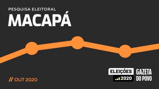 Pesquisa eleitoral em Macapá