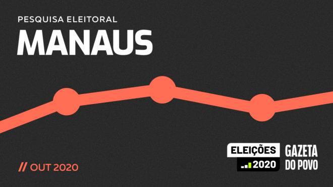 Pesquisa eleitoral em Manaus