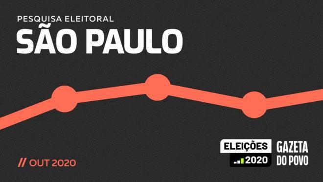 Pesquisa eleitoral em São Paulo