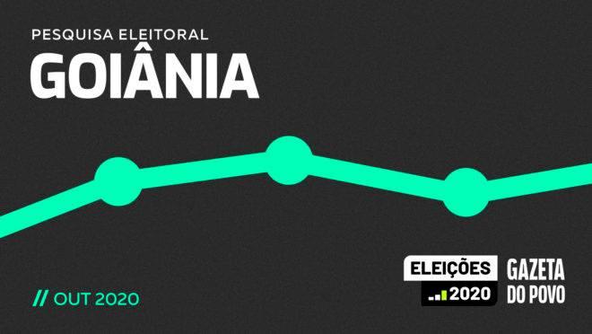 Pesquisa eleitoral em Goiânia