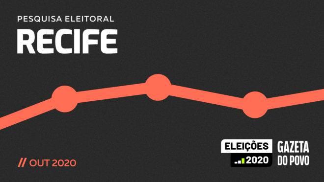 Pesquisa eleitoral no Recife