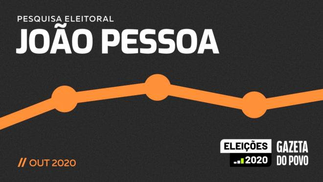 Pesquisa eleitoral em João Pessoa