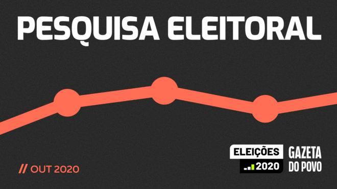 Pesquisa eleitoral em Blumenau