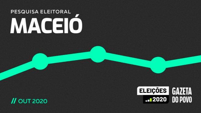 Pesquisa eleitoral em Maceió