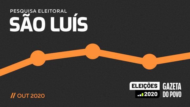 Pesquisa eleitoral São Luís