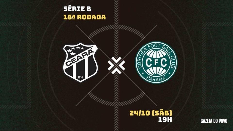 Com quatro vitórias em 16 rodadas, Coritiba mira reabilitação contra Ceará