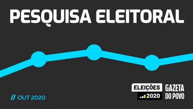 Pesquisa eleitoral em Itaquaquecetuba