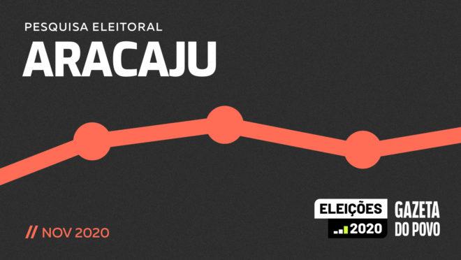 Pesquisa eleitoral para o segundo turno em Aracaju