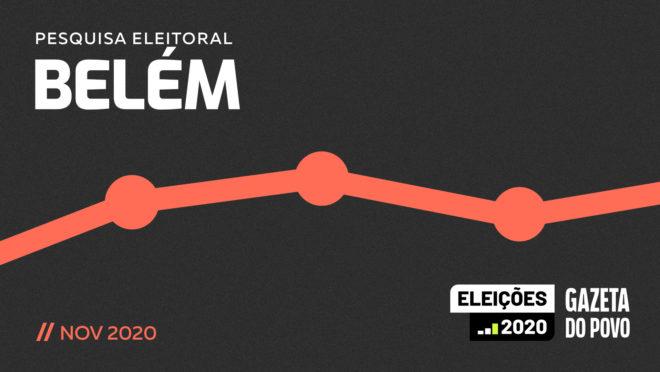 Pesquisa eleitoral segundo turno em Belém