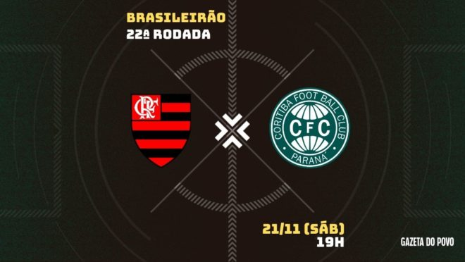 Flamengo x Coritiba se enfrentam pela 22ª rodada do Brasileirão