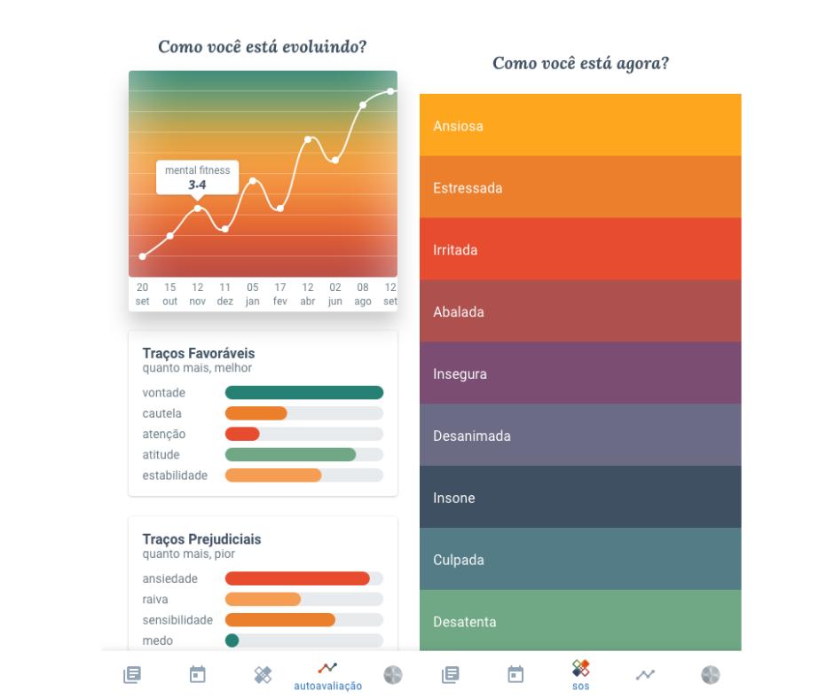 O aplicativo oferece um panorama de sentimentos para facilitar o autoconhecimento. Foto: Reprodução/Cíngulo