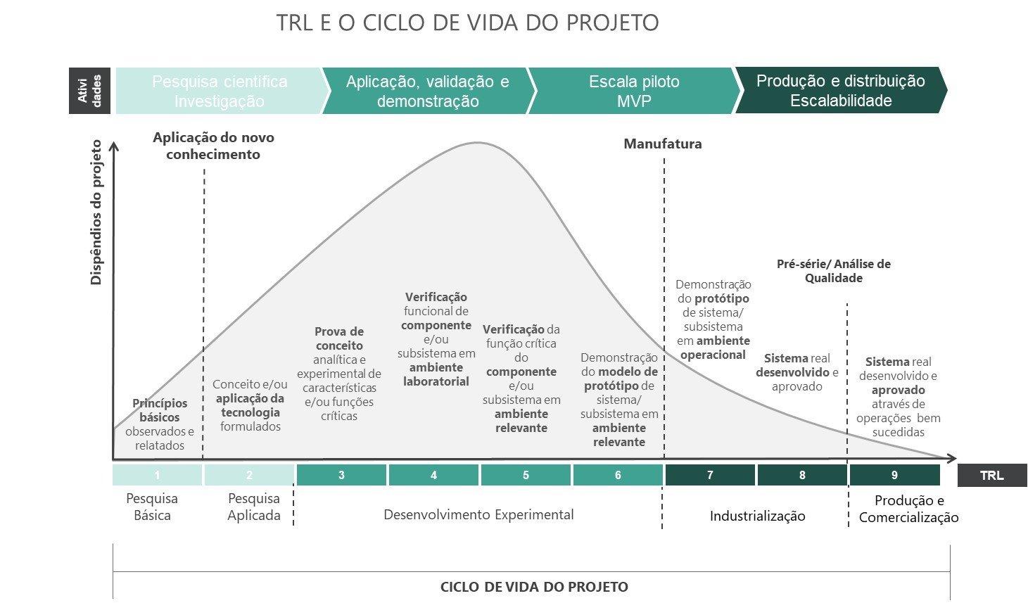 Fonte: ABGI Brasil