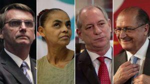 Entre os principais pré-candidatos, Bolsonaro é o único que pretende revogar Estatuto do Desarmamento e reduzir maioridade penal