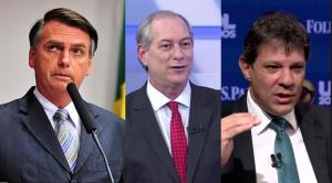 Bolsonaro lidera pesquisas, mas muita água ainda vai rolar: não confunda torcida com análise
