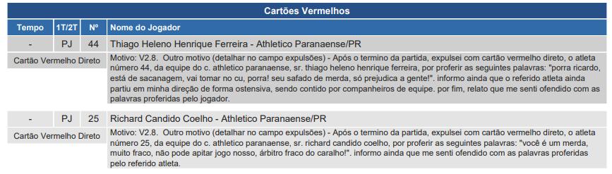 Expulsões de Thiago Heleno e Richard também foram relatadas pelo árbitro Ricardo Marques Ribeiro