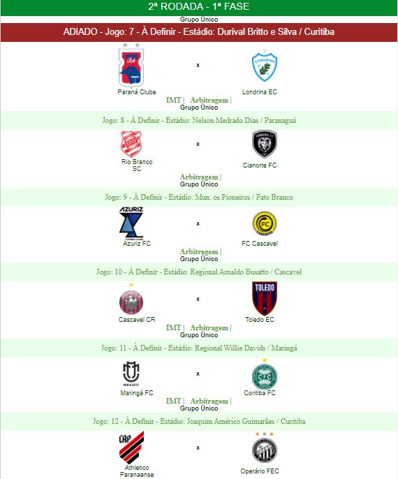 Site da Federação Paranaense de Futebol (FPF) consta o adiamento da segunda rodada do campeonato