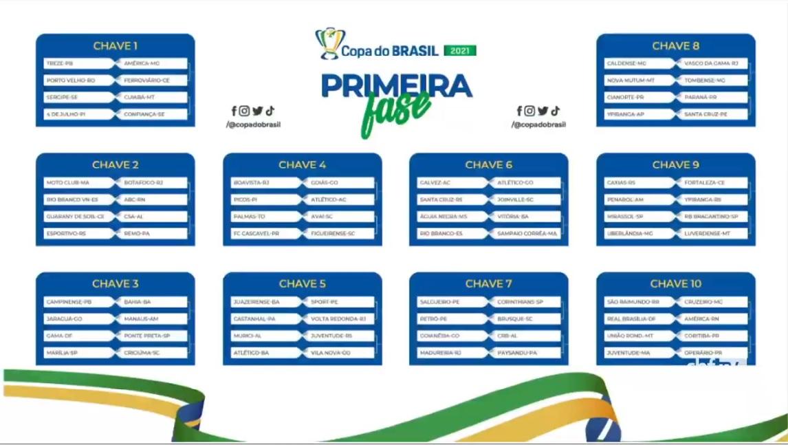 Imagem com todos os confrontos da Copa do Brasil 2021