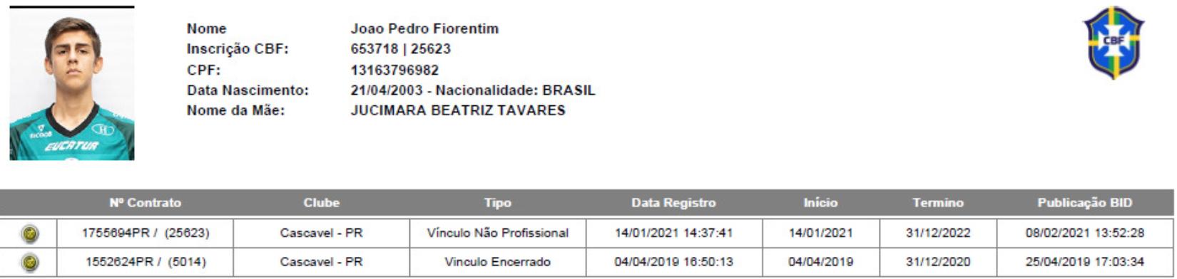 Goleiro do Cascavel não foi inscrito no time profissional