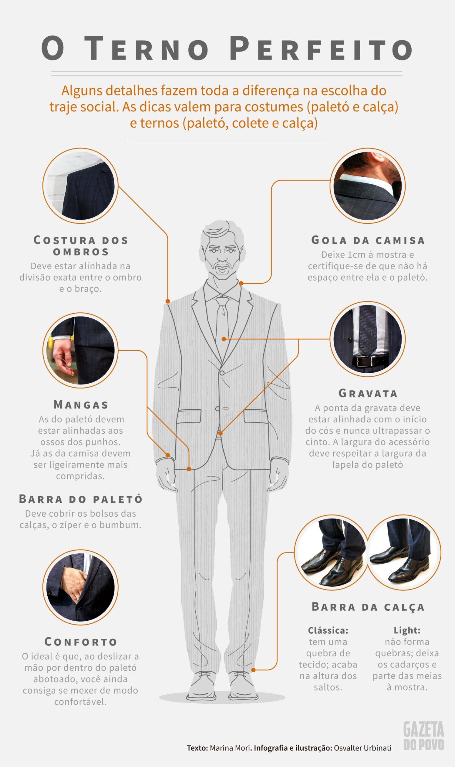Detalhes que fazem toda a diferença na escolha do terno perfeito. Infografia: Osvalter Urbinati / Gazeta do Povo
