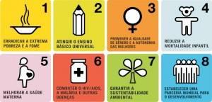 Objetivos de Desenvolvimento do Milênio.