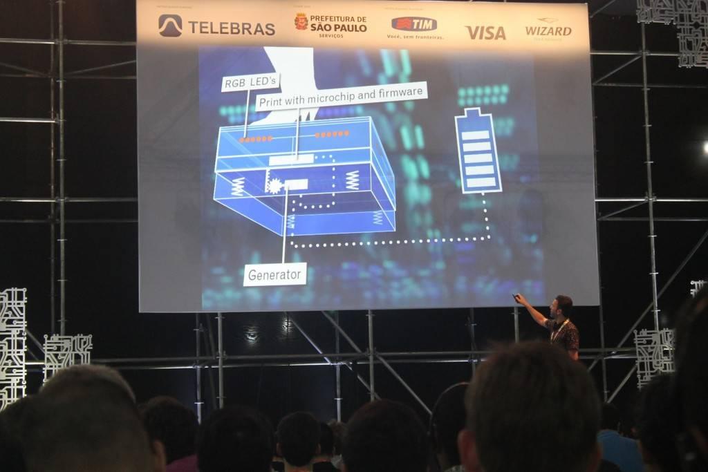 Michel Smit explica como funciona o sistema
