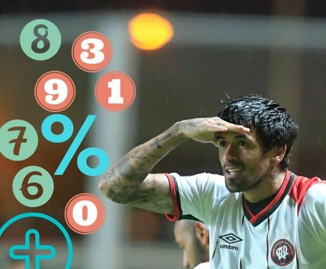 Matemática Libertadores