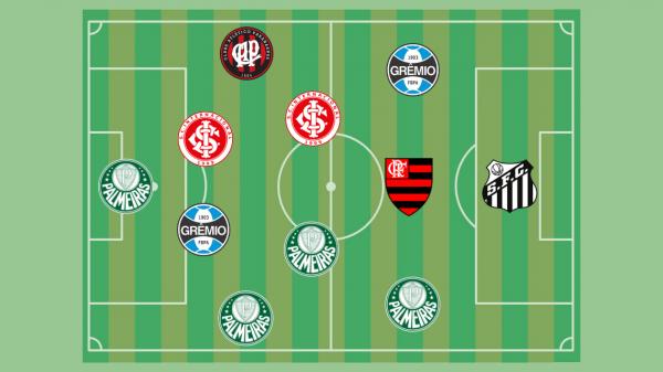 Seleção do Brasileirão 2018: time completo, craque, técnico e revelação!