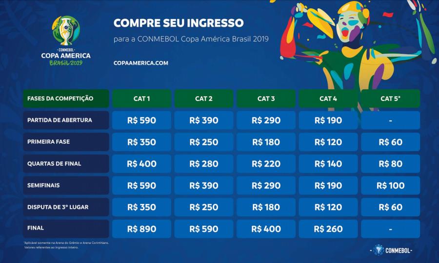 Preços dos ingressos da Copa América de 2019.