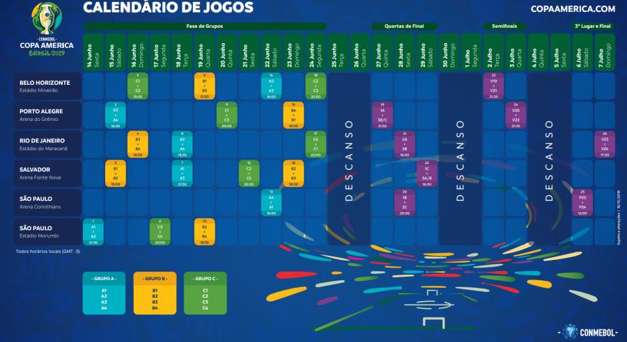 Calendário de jogos da Copa América 2019.