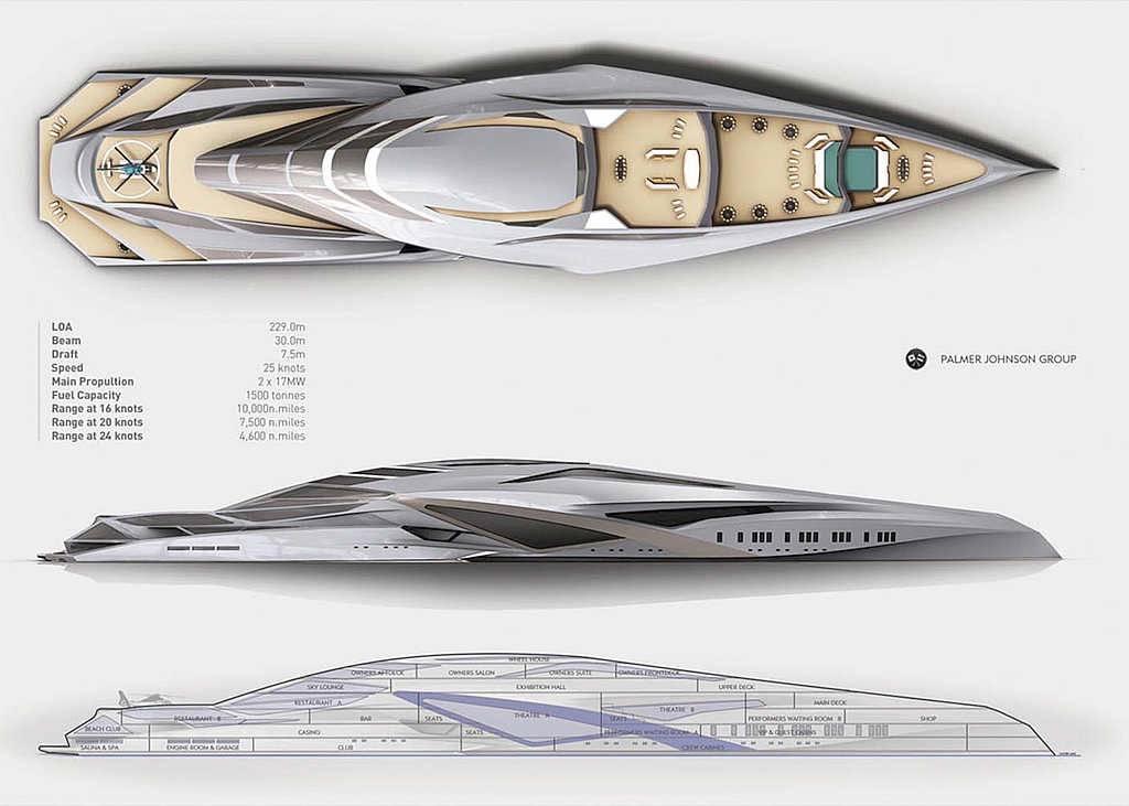 """O """"Valkyrie Project"""" tem apenas 40 metros a menos que o Titanic. (crédito: divulgação)."""