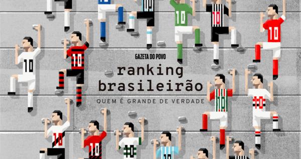Ranking dos maiores clubes do Brasil nos últimos 10 anos